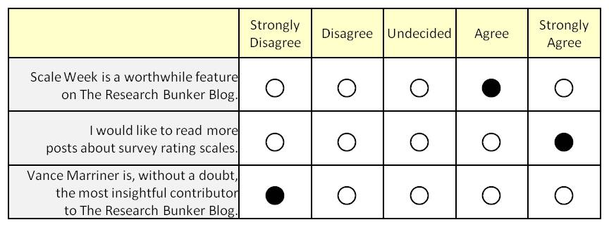 Radio Buttons In A Table Cells